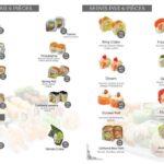 Le Sushi Casablanca Menu 3