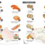 Le Sushi Casablanca Menu 5